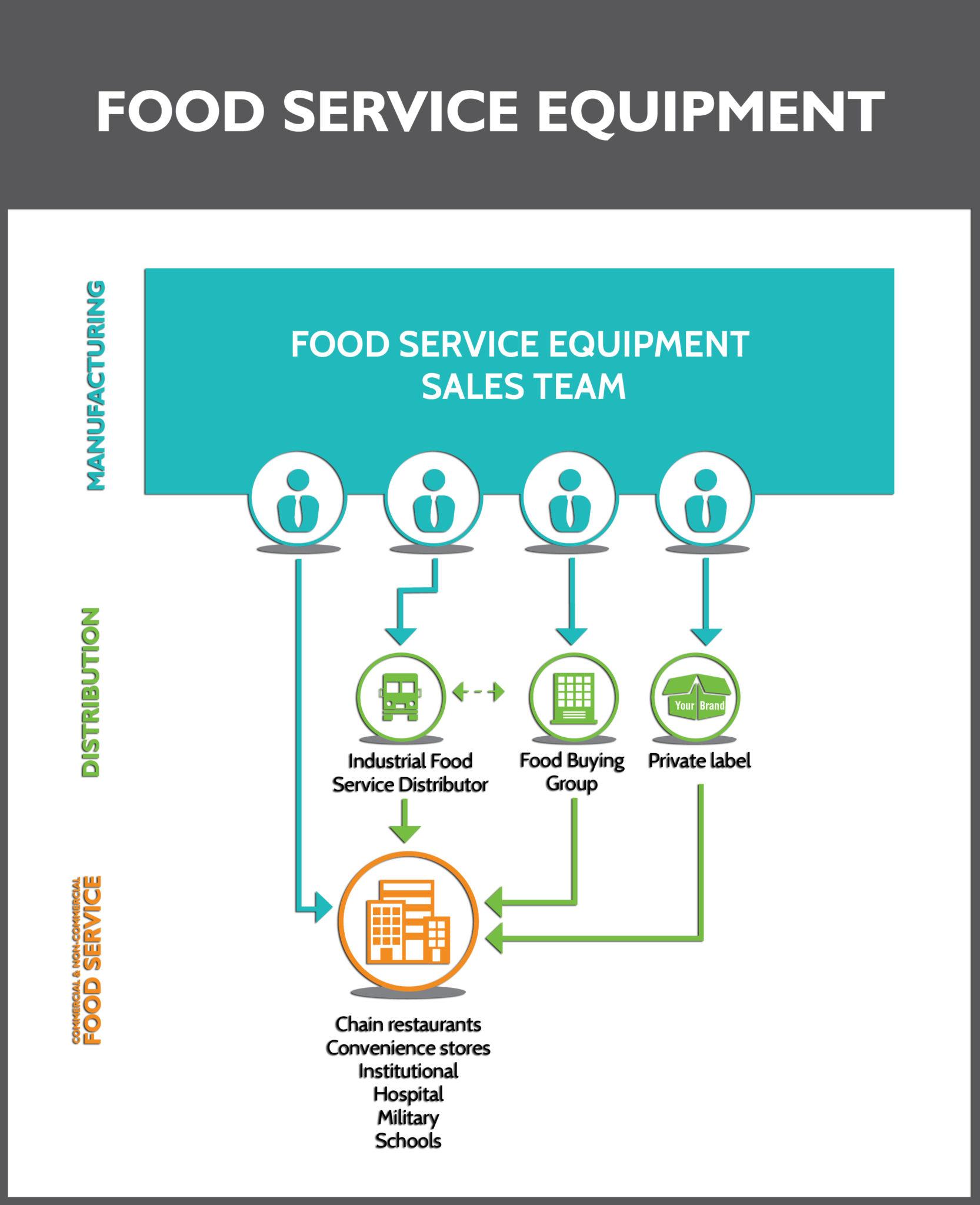food-service-equipment-01v2