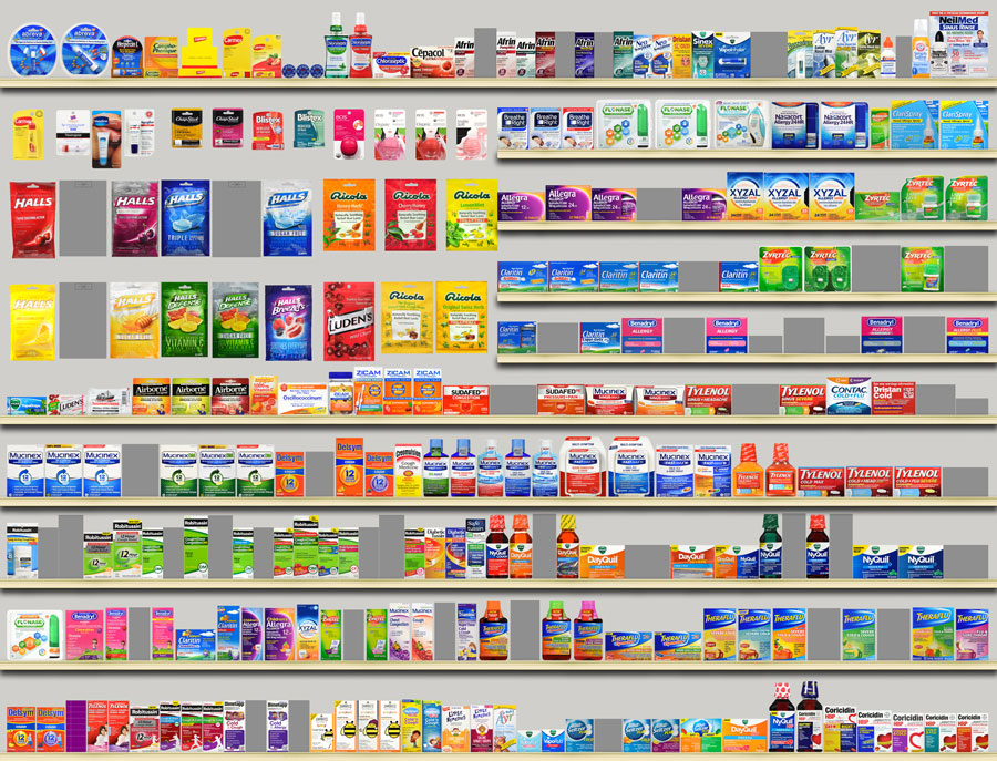 Food brands and Planograms